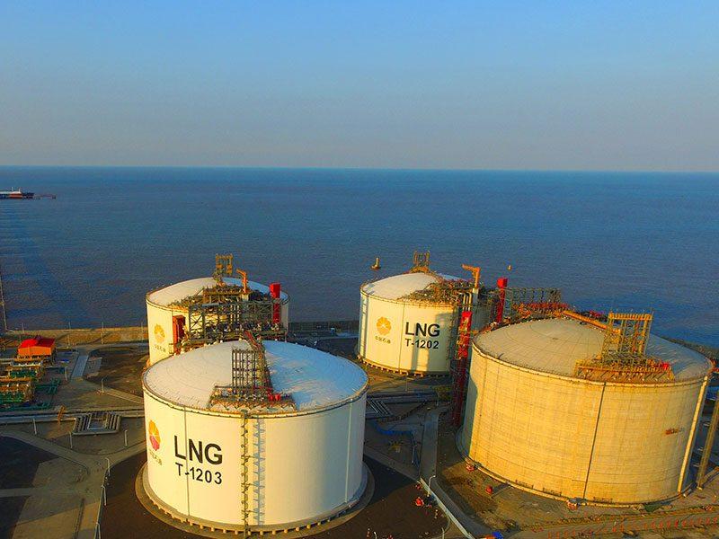 China LNG Imports